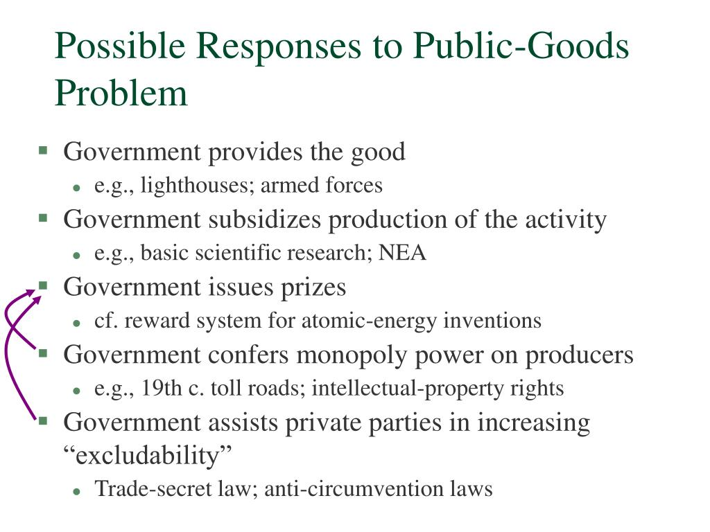 Possible Responses to Public-Goods Problem