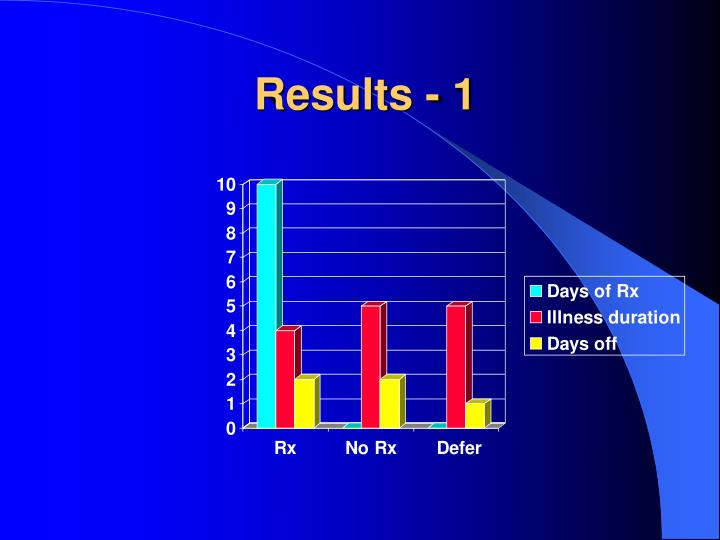 Results - 1
