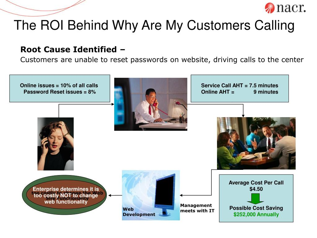 The ROI Behind Why Are My Customers Calling
