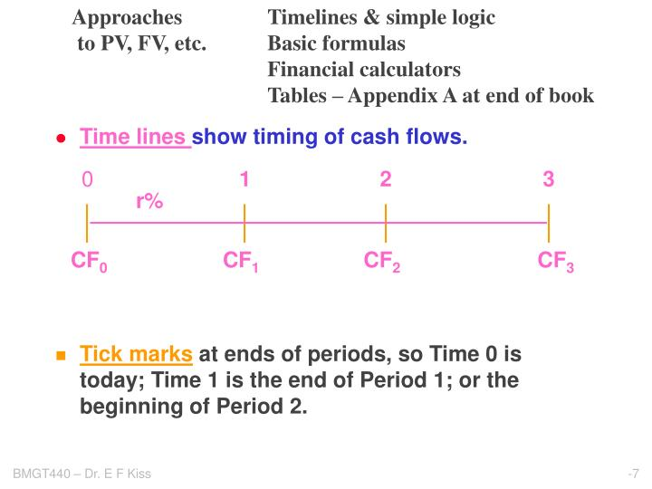 Approaches Timelines & simple logic