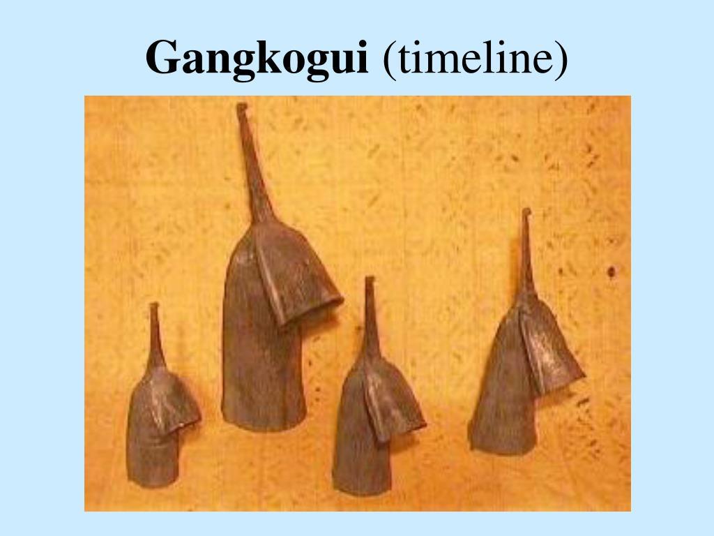Gangkogui