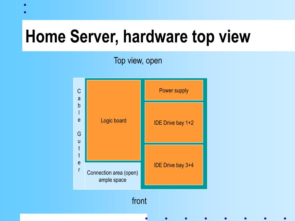 Home Server, hardware top view