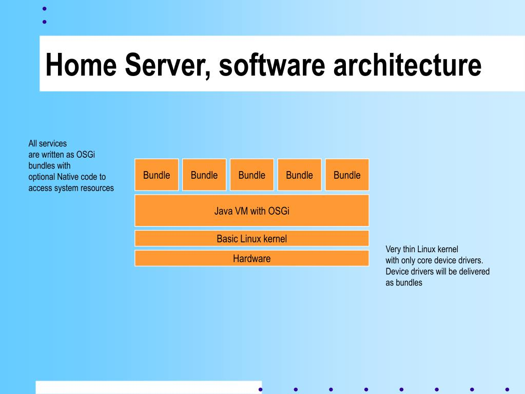 Home Server, software architecture