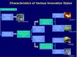 characteristics of various innovation styles
