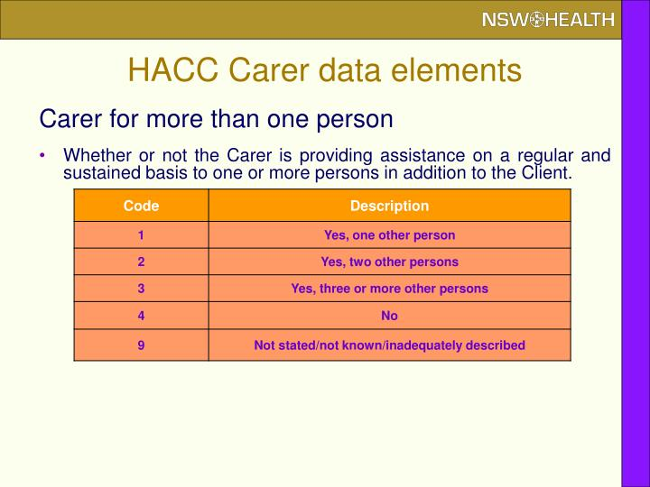 HACC Carer data elements