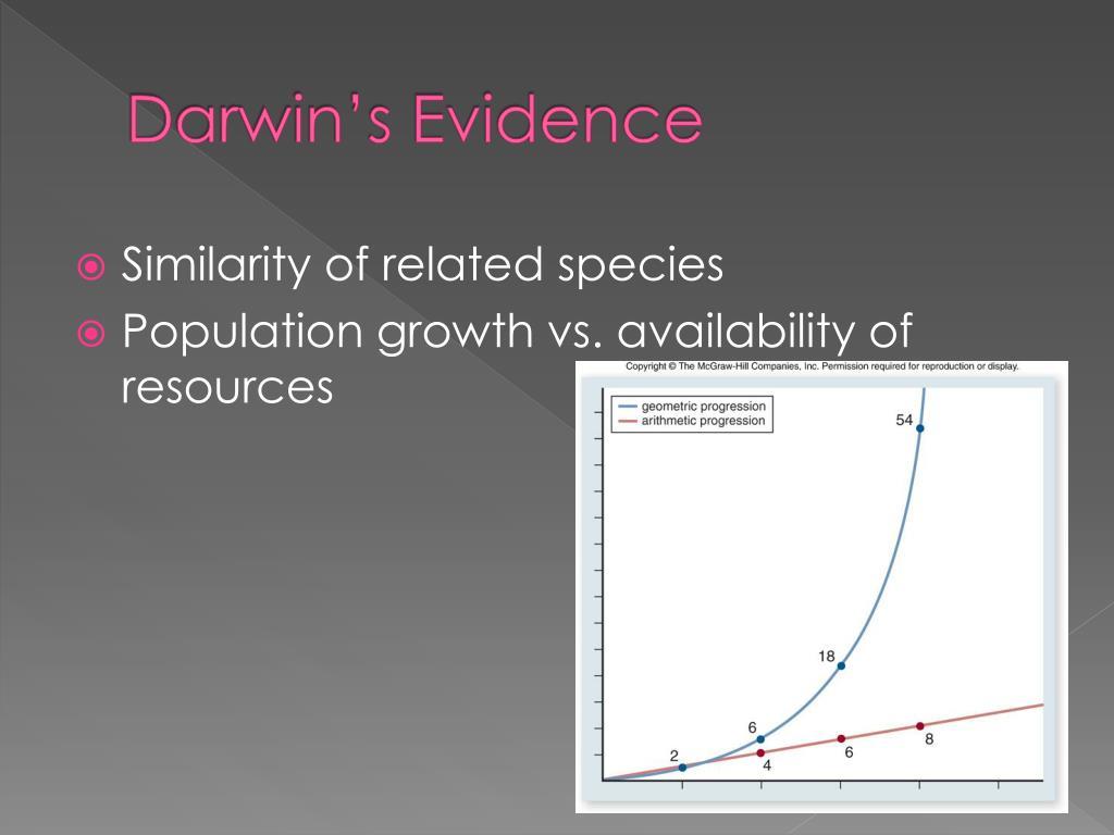 Darwin's Evidence