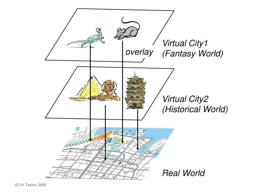 Virtual City1