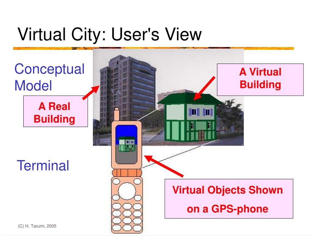 Virtual City: User's View