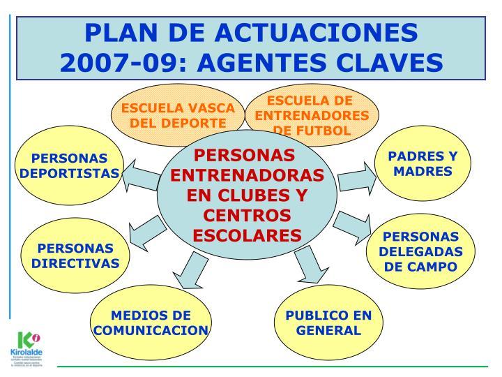 PLAN DE ACTUACIONES