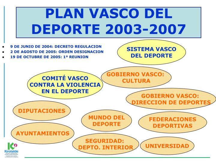 PLAN VASCO DEL DEPORTE 2003-2007