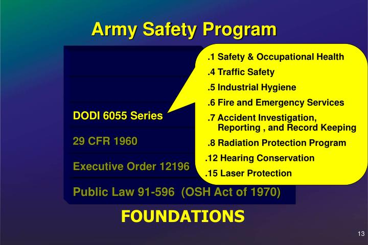 DODI 6055 Series