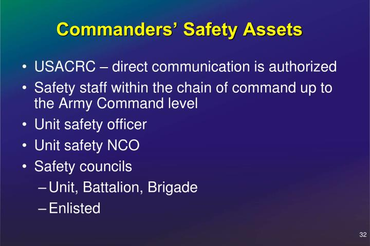 Commanders' Safety Assets