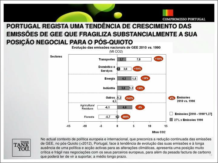 PORTUGAL REGISTA UMA TENDÊNCIA DE CRESCIMENTO DAS EMISSÕES DE GEE QUE FRAGILIZA SUBSTANCIALMENTE A SUA POSIÇÃO NEGOCIAL PARA O PÓS-QUIOTO