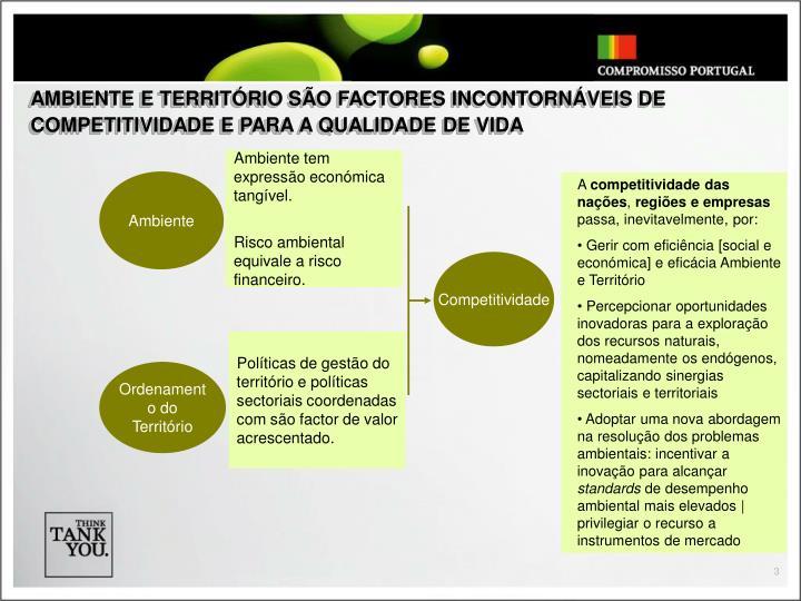 AMBIENTE E TERRITÓRIO SÃO FACTORES INCONTORNÁVEIS DE COMPETITIVIDADE E PARA A QUALIDADE DE VIDA