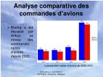 analyse comparative des commandes d avions