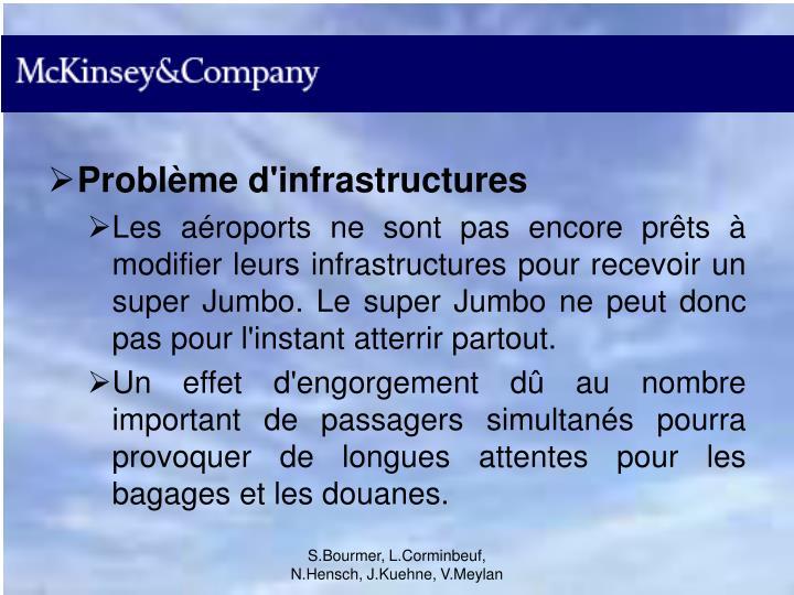 Problème d'infrastructures