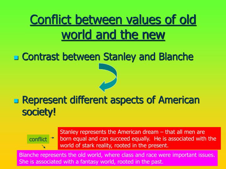 Conflict between values of old world and the new l.jpg
