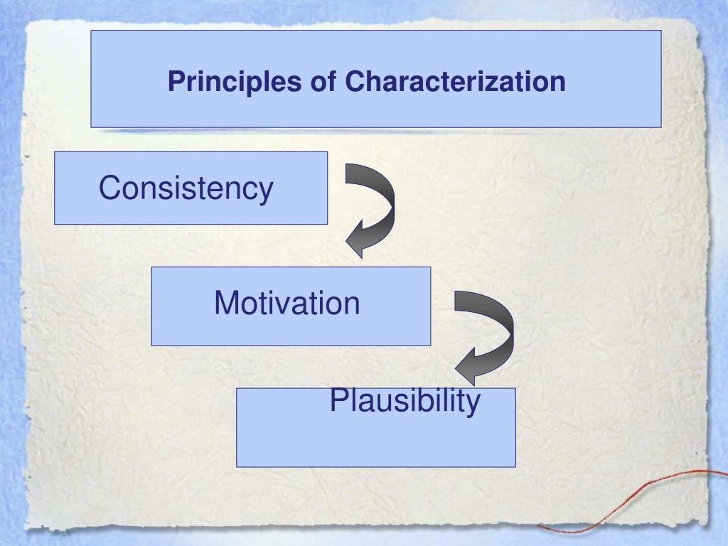 Principles of Characterization