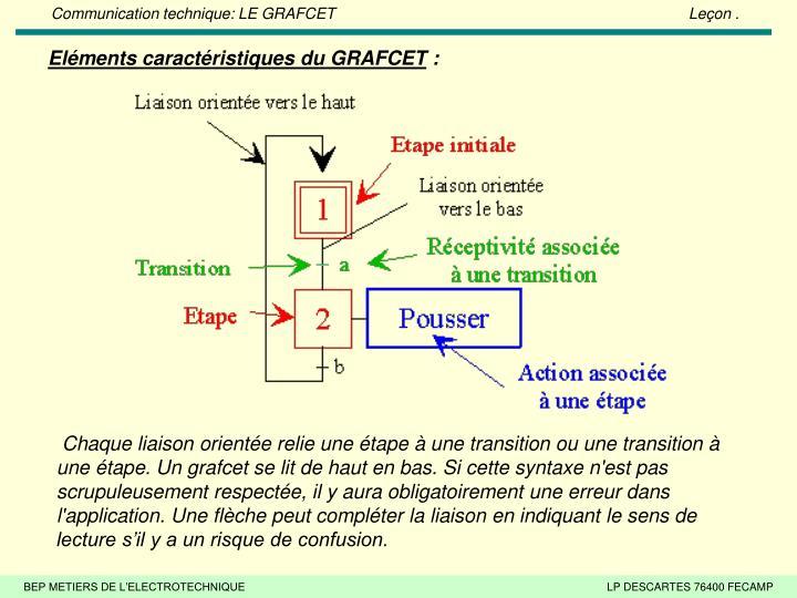 Eléments caractéristiques du GRAFCET