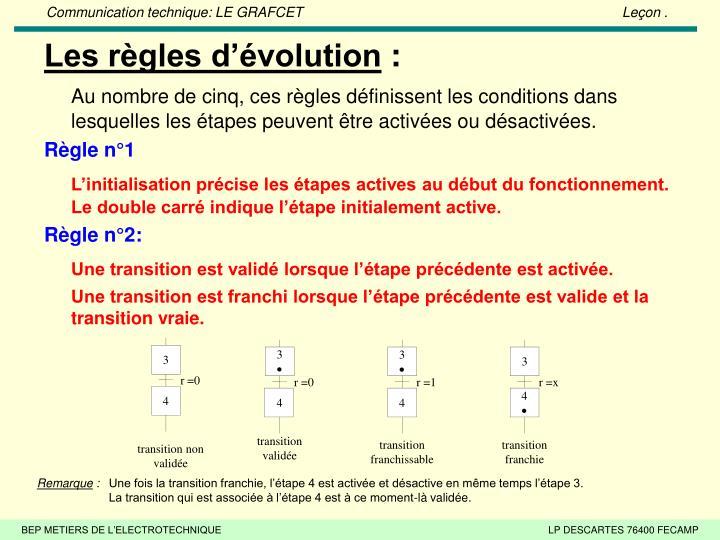Les règles d'évolution