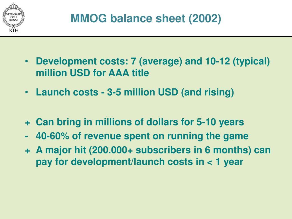 MMOG balance sheet (2002)