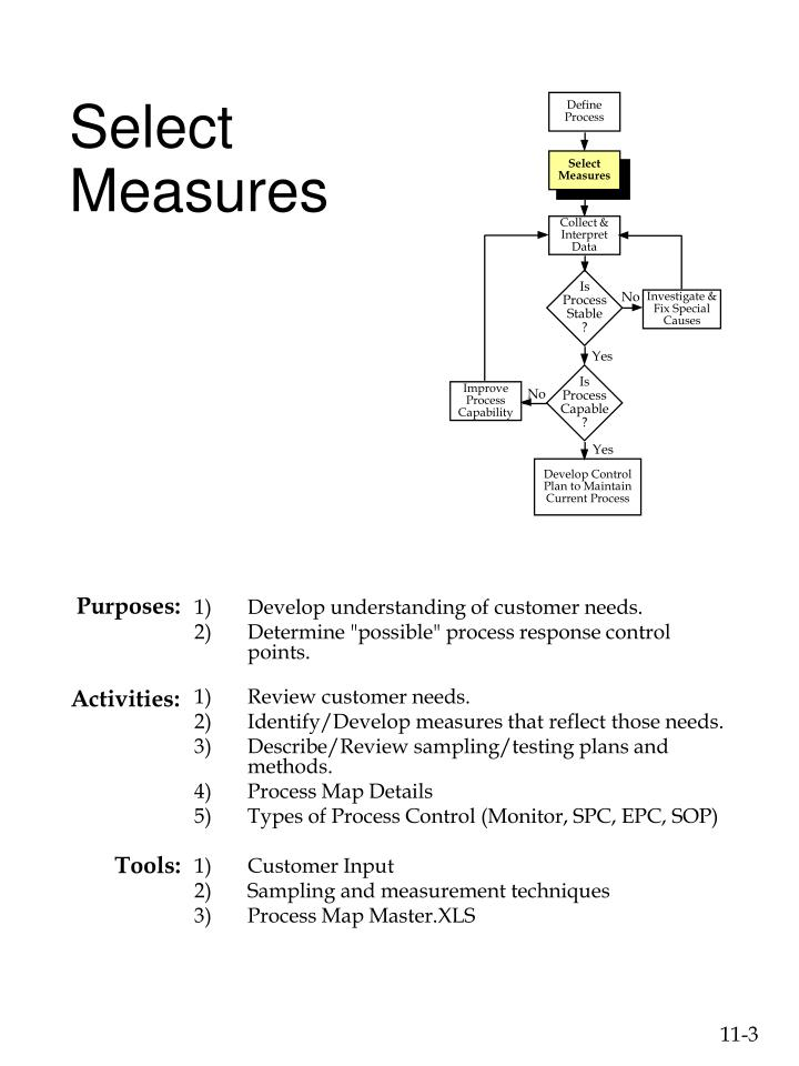 Select measures