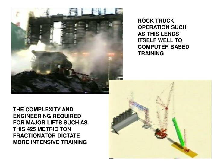 ROCK TRUCK OPERATION SUCH AS THIS LENDS ITSELF WELL TO COMPUTER BASED TRAINING