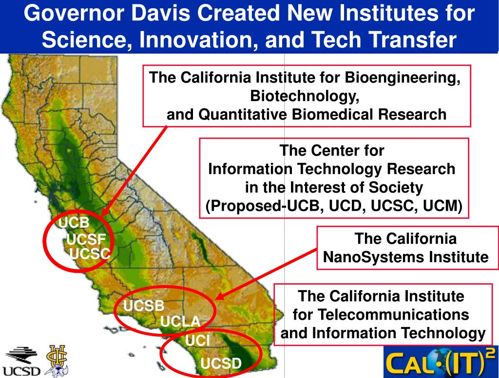Governor Davis Created New Institutes for Science, Innovation, and Tech Transfer