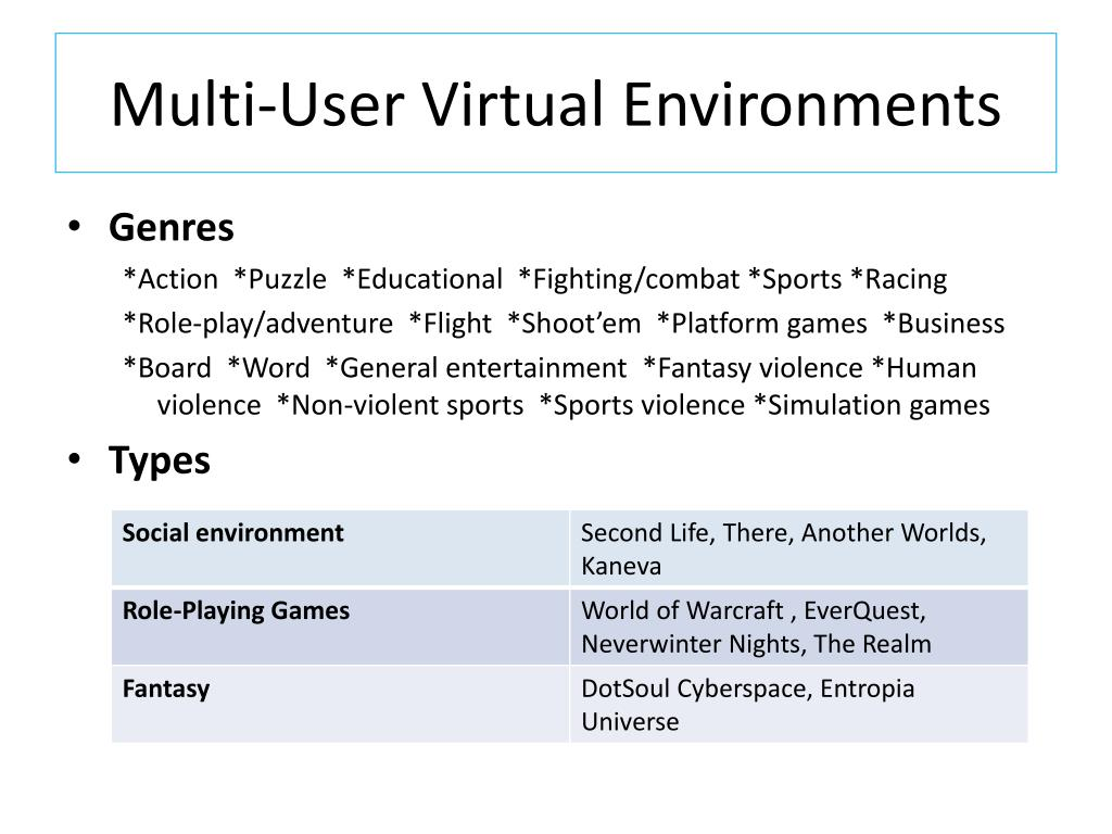Multi-User Virtual Environments