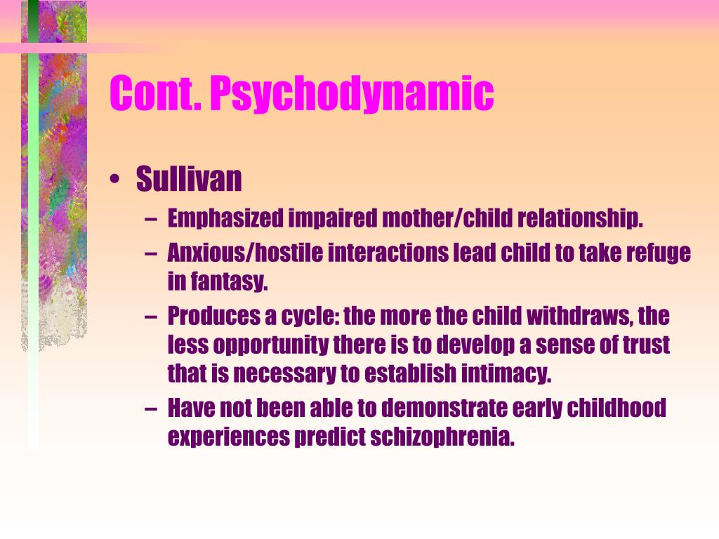 Cont. Psychodynamic