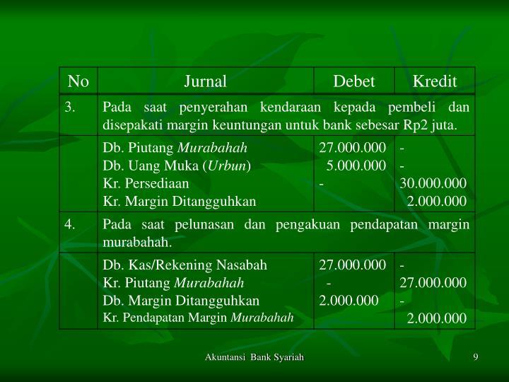 Akuntansi  Bank Syariah