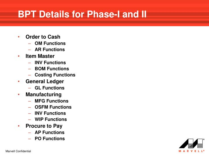 BPT Details for Phase-I and II