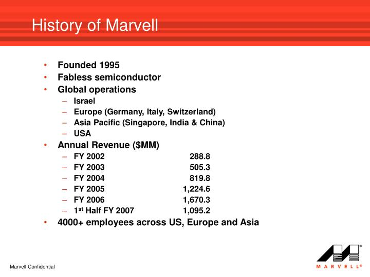 History of Marvell