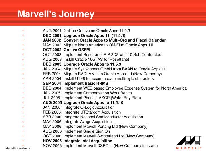 Marvell's Journey