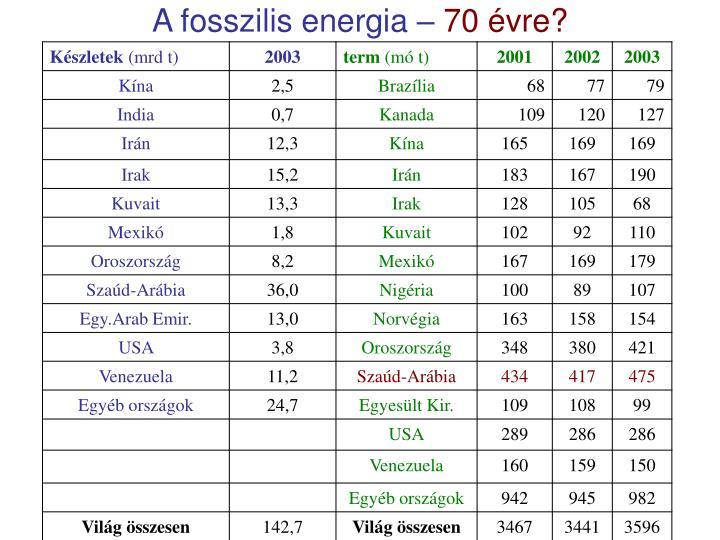 A fosszilis energia –