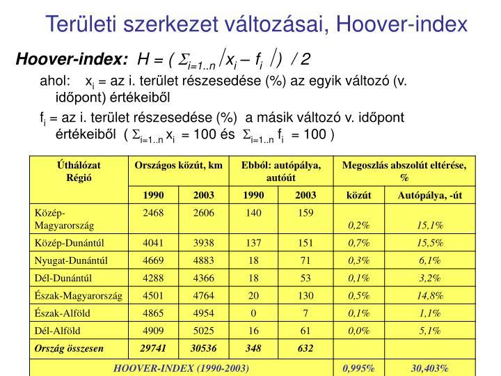 Területi szerkezet változásai, Hoover-index