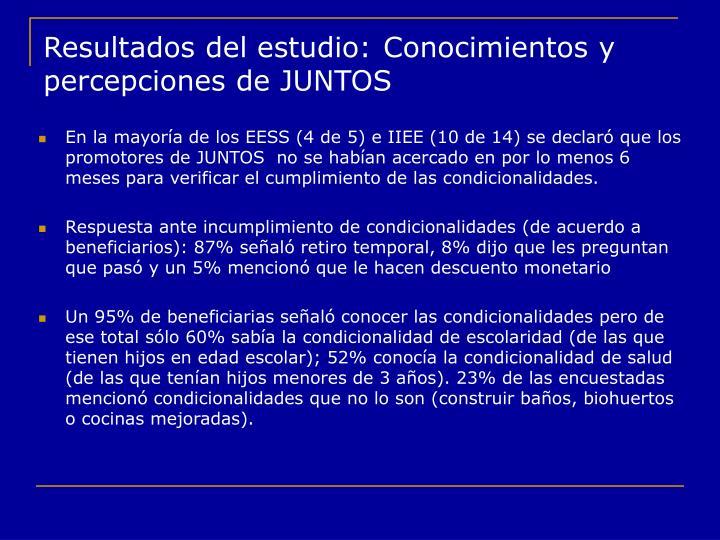 Resultados del estudio: