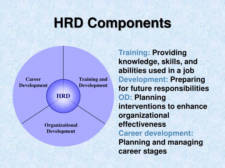 HRD Components