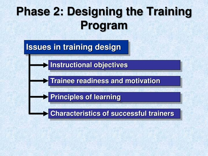 Phase 2: Designing the Training Program