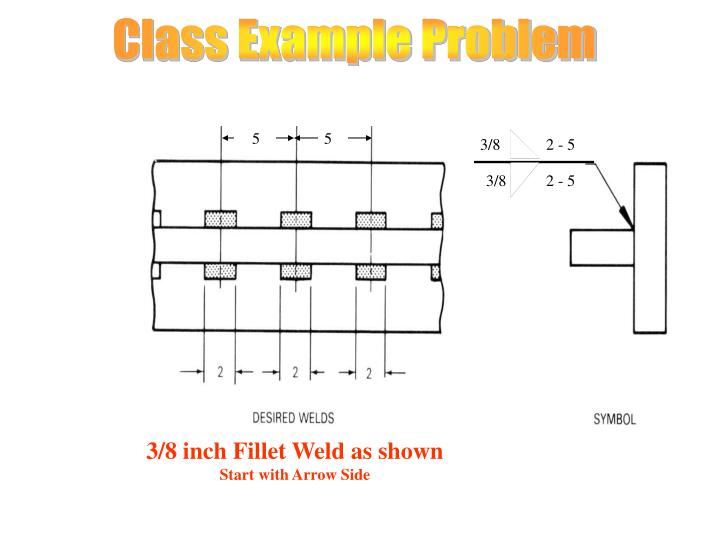 Class Example Problem
