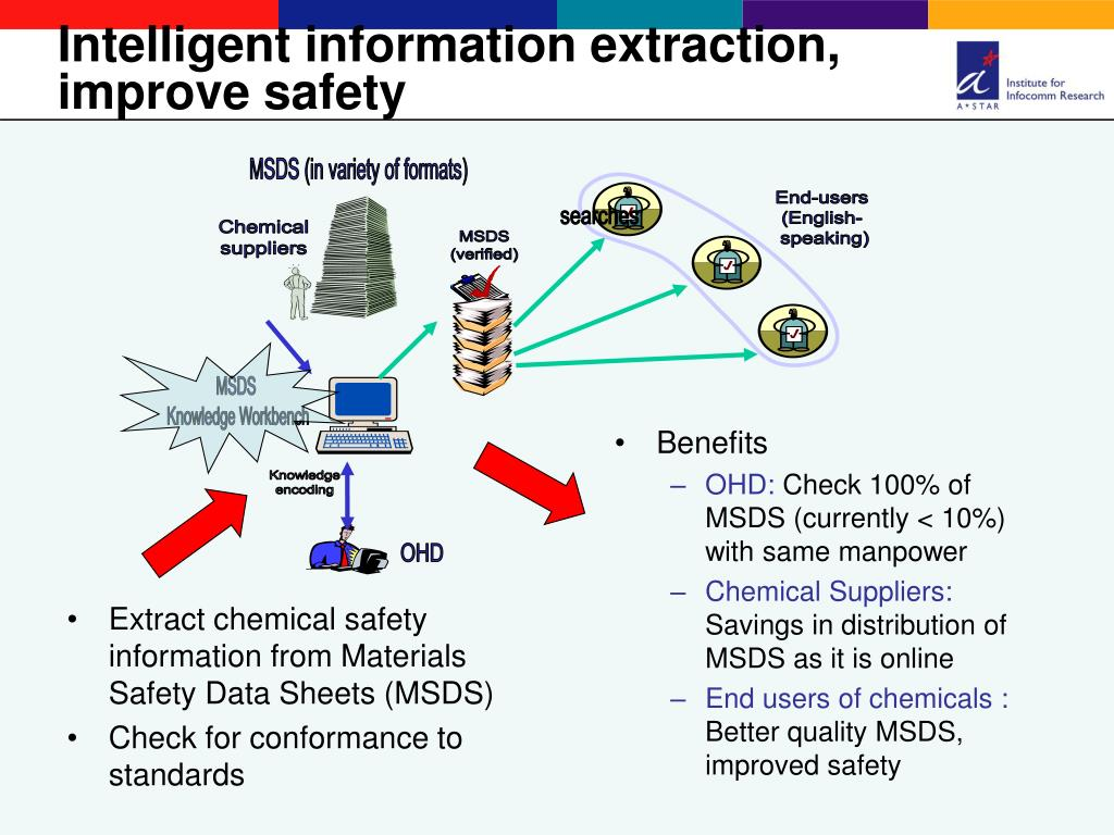 Extract chemical safety information from Materials Safety Data Sheets (MSDS)