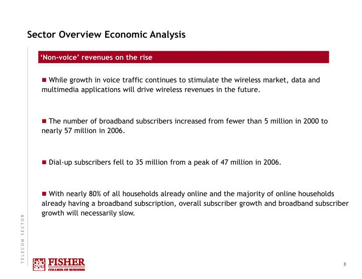 Sector Overview Economic Analysis