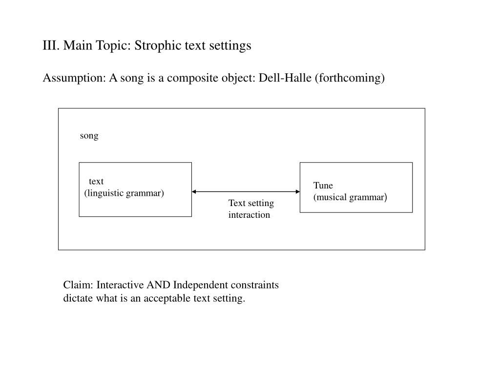 III. Main Topic: Strophic text settings
