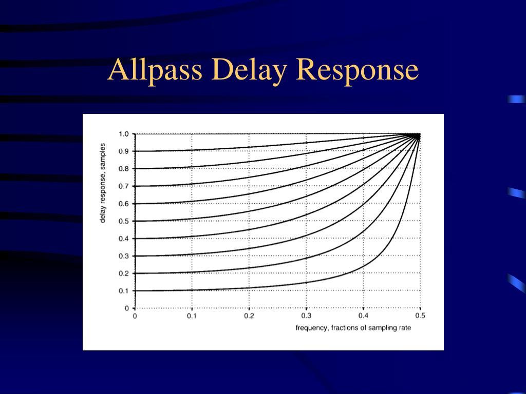 Allpass Delay Response