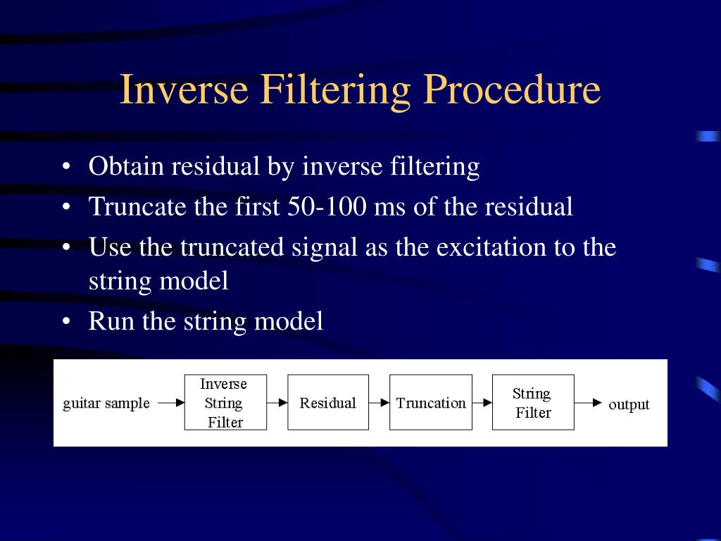 Inverse Filtering Procedure