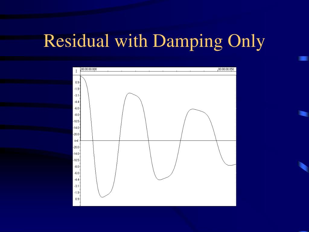 Residual with Damping Only