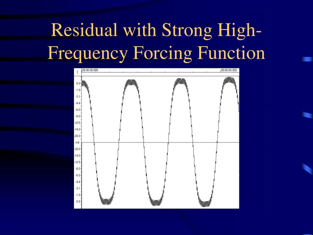 Residual with Strong High-Frequency