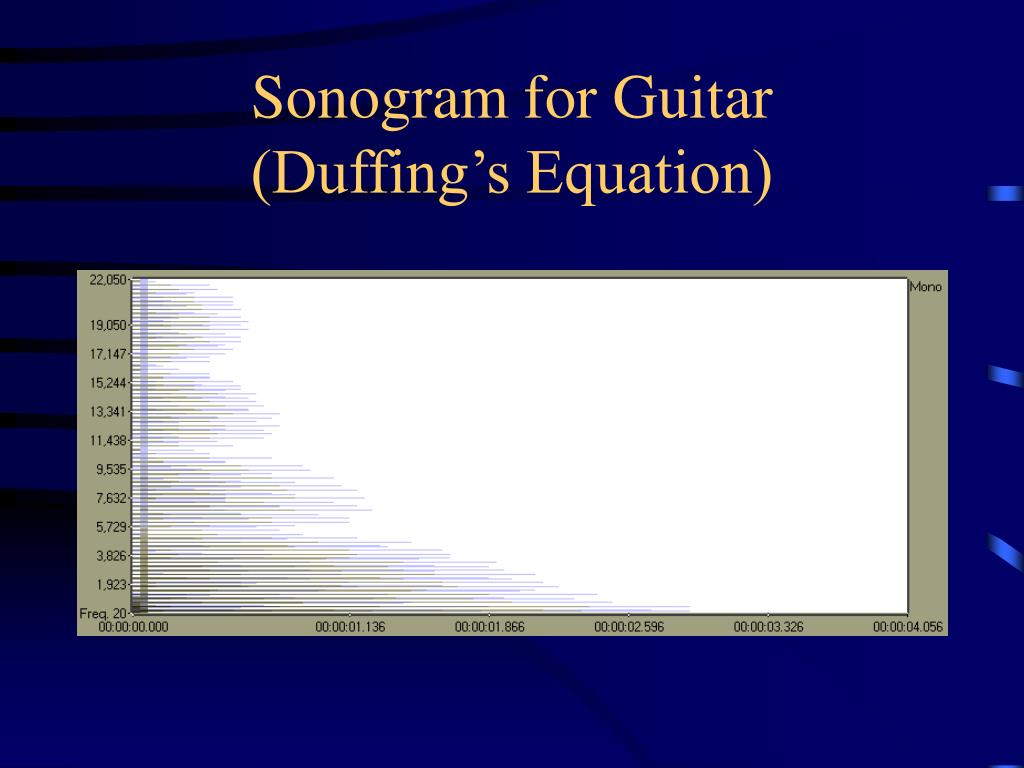 Sonogram for Guitar