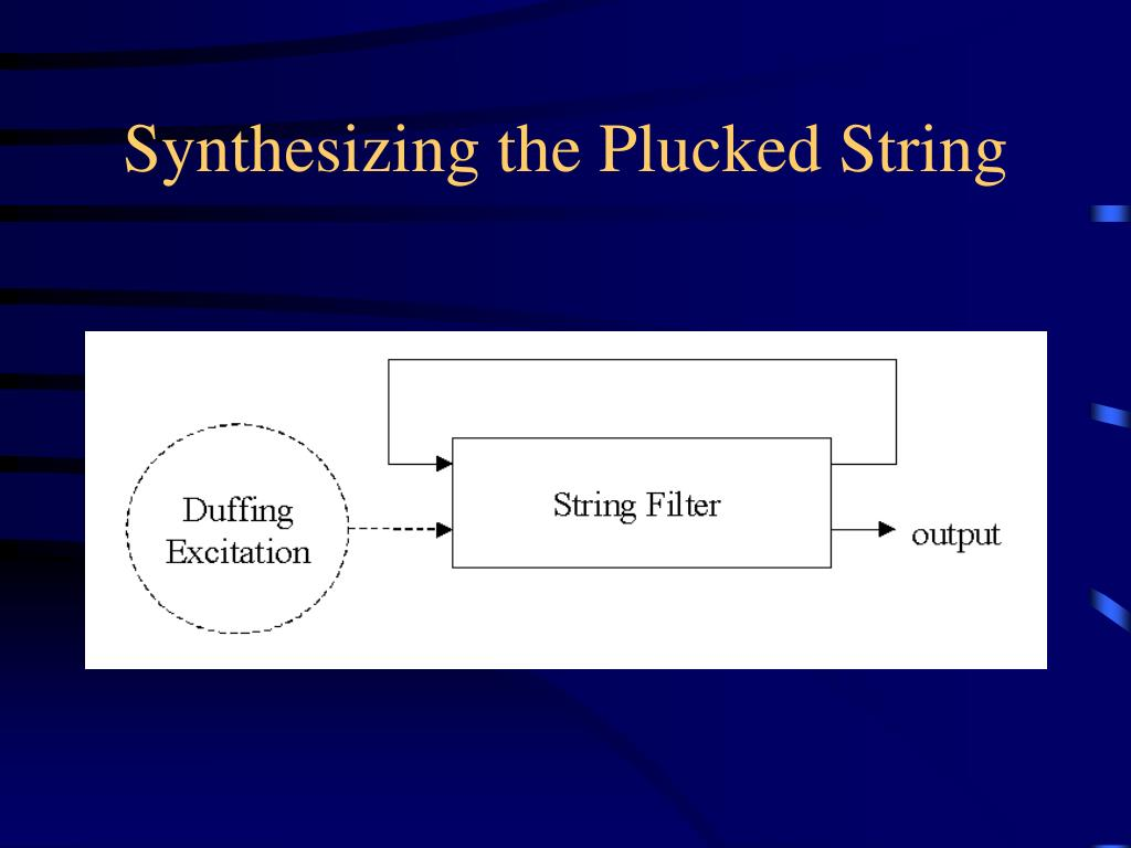 Synthesizing the Plucked String