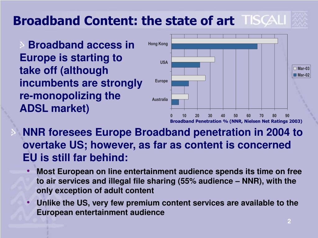 Broadband Penetration % (NNR, Nielsen Net Ratings 2003)